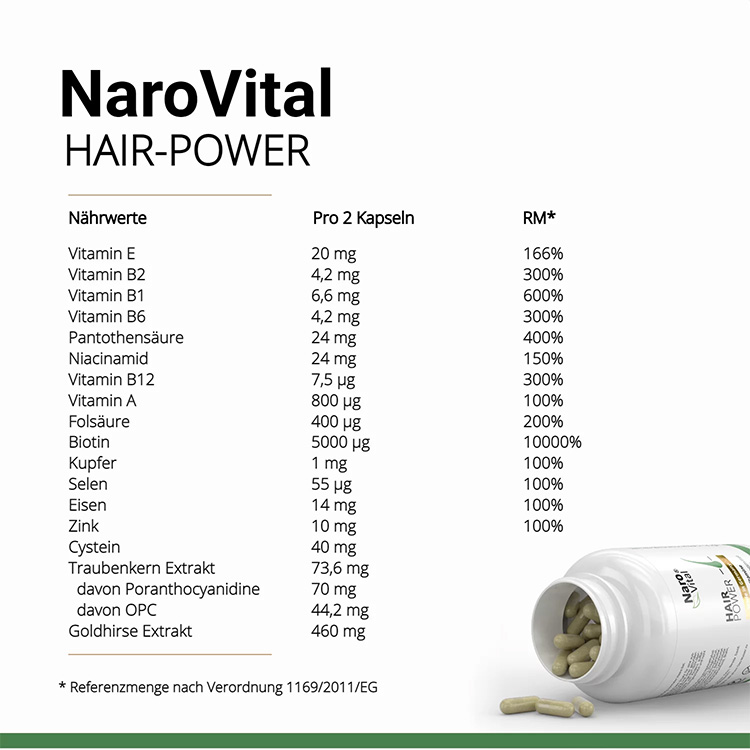 Hair-Power Inhaltsstoffe